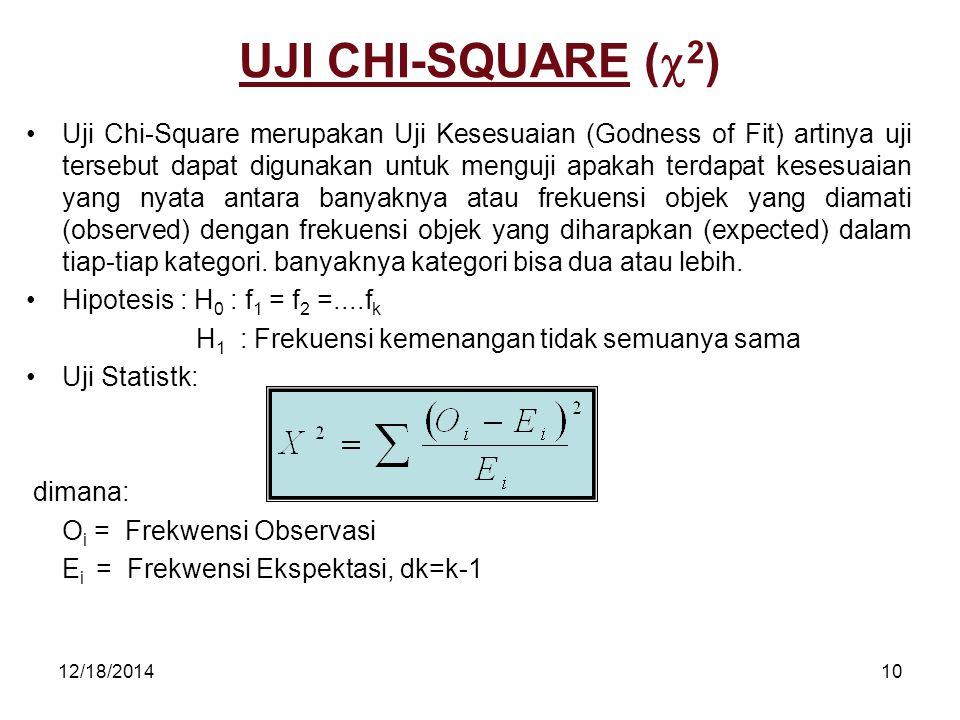 12/18/201410 UJI CHI-SQUARE (  2 ) Uji Chi-Square merupakan Uji Kesesuaian (Godness of Fit) artinya uji tersebut dapat digunakan untuk menguji apakah