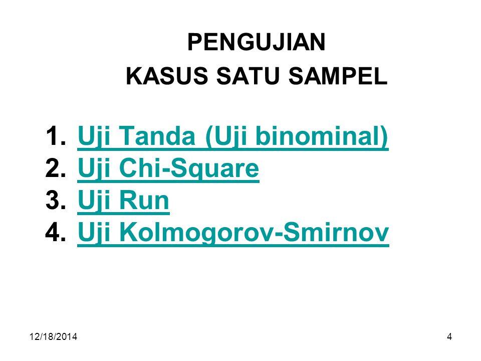 12/18/20144 PENGUJIAN KASUS SATU SAMPEL 1.Uji Tanda (Uji binominal)Uji Tanda (Uji binominal) 2.Uji Chi-SquareUji Chi-Square 3.Uji RunUji Run 4.Uji Kol