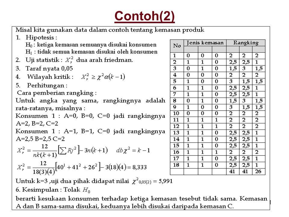 12/18/201441 Contoh(2)