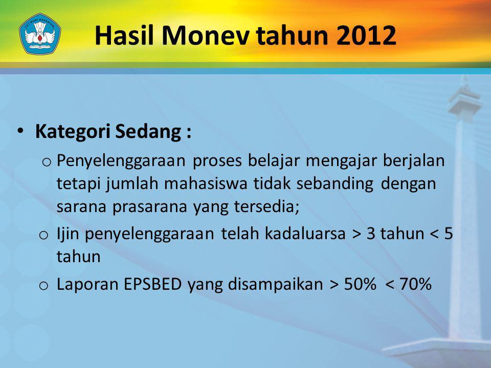 Hasil Monev tahun 2012 Kategori Sedang : o Penyelenggaraan proses belajar mengajar berjalan tetapi jumlah mahasiswa tidak sebanding dengan sarana pras