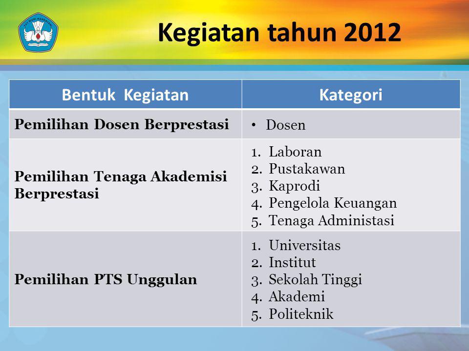 Kegiatan tahun 2012 Bentuk KegiatanKategori Pemilihan Dosen Berprestasi Dosen Pemilihan Tenaga Akademisi Berprestasi 1.Laboran 2.Pustakawan 3.Kaprodi