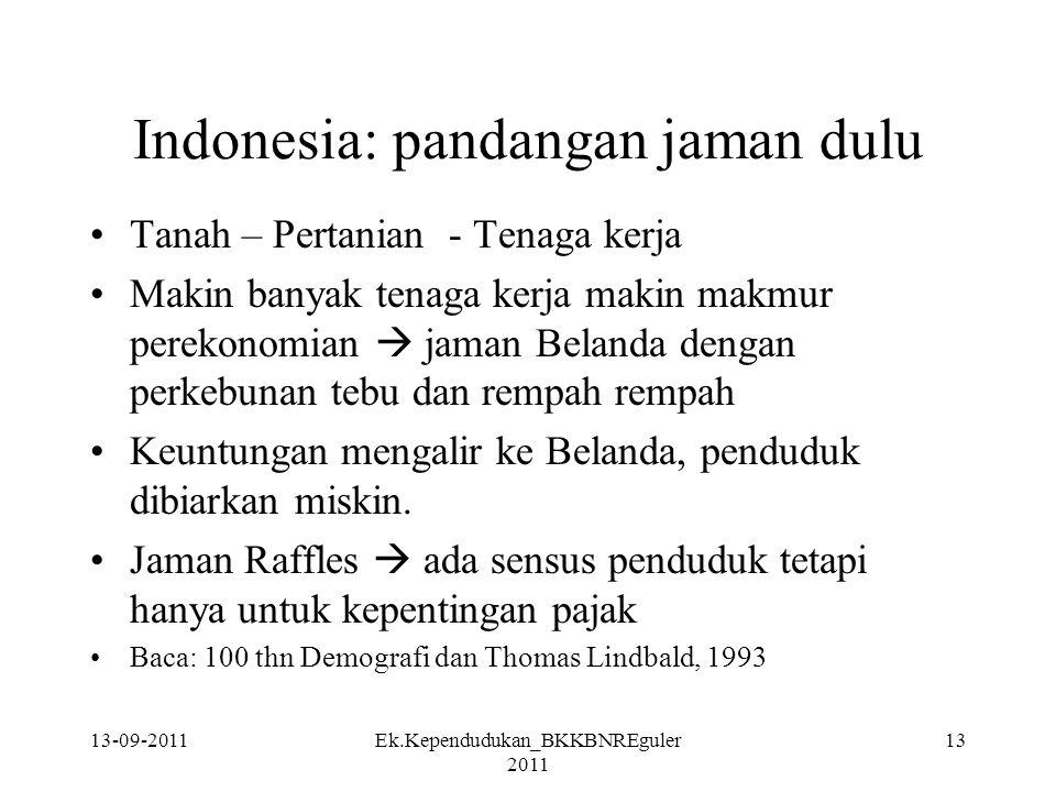 Indonesia: pandangan jaman dulu Tanah – Pertanian - Tenaga kerja Makin banyak tenaga kerja makin makmur perekonomian  jaman Belanda dengan perkebunan