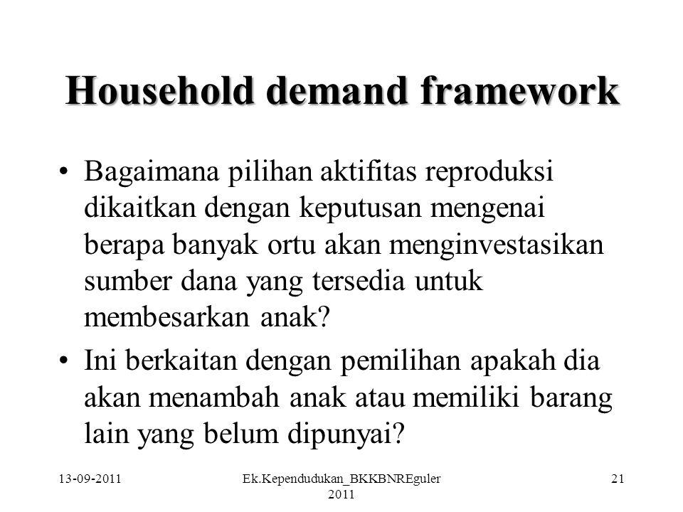 13-09-2011Ek.Kependudukan_BKKBNREguler 2011 21 Household demand framework Bagaimana pilihan aktifitas reproduksi dikaitkan dengan keputusan mengenai b