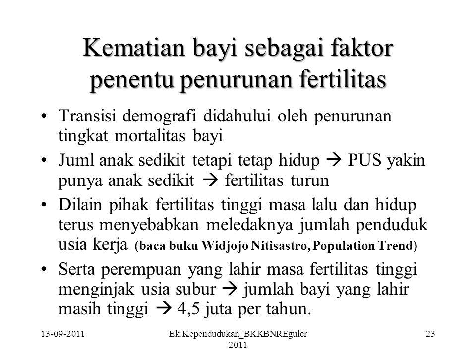 13-09-2011Ek.Kependudukan_BKKBNREguler 2011 23 Kematian bayi sebagai faktor penentu penurunan fertilitas Transisi demografi didahului oleh penurunan t