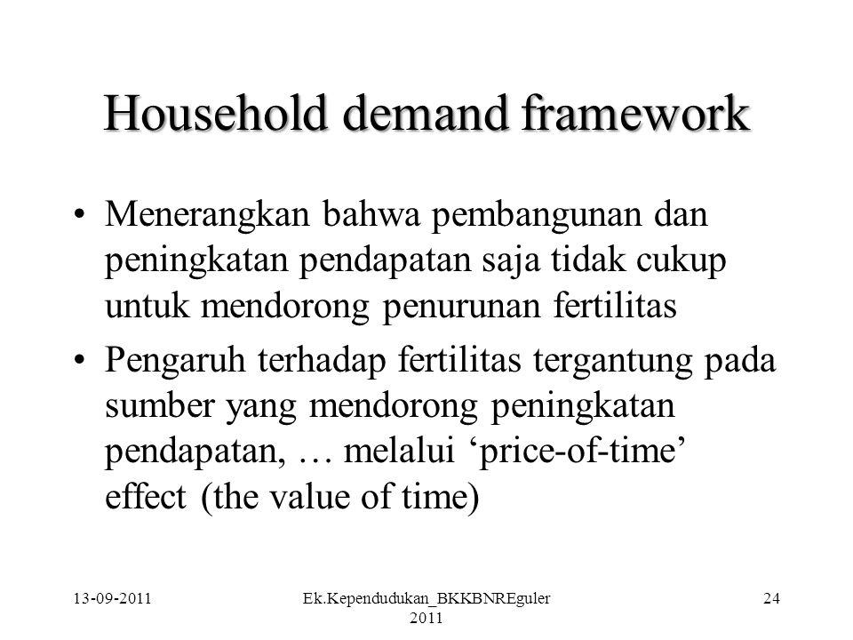13-09-2011Ek.Kependudukan_BKKBNREguler 2011 24 Household demand framework Menerangkan bahwa pembangunan dan peningkatan pendapatan saja tidak cukup un