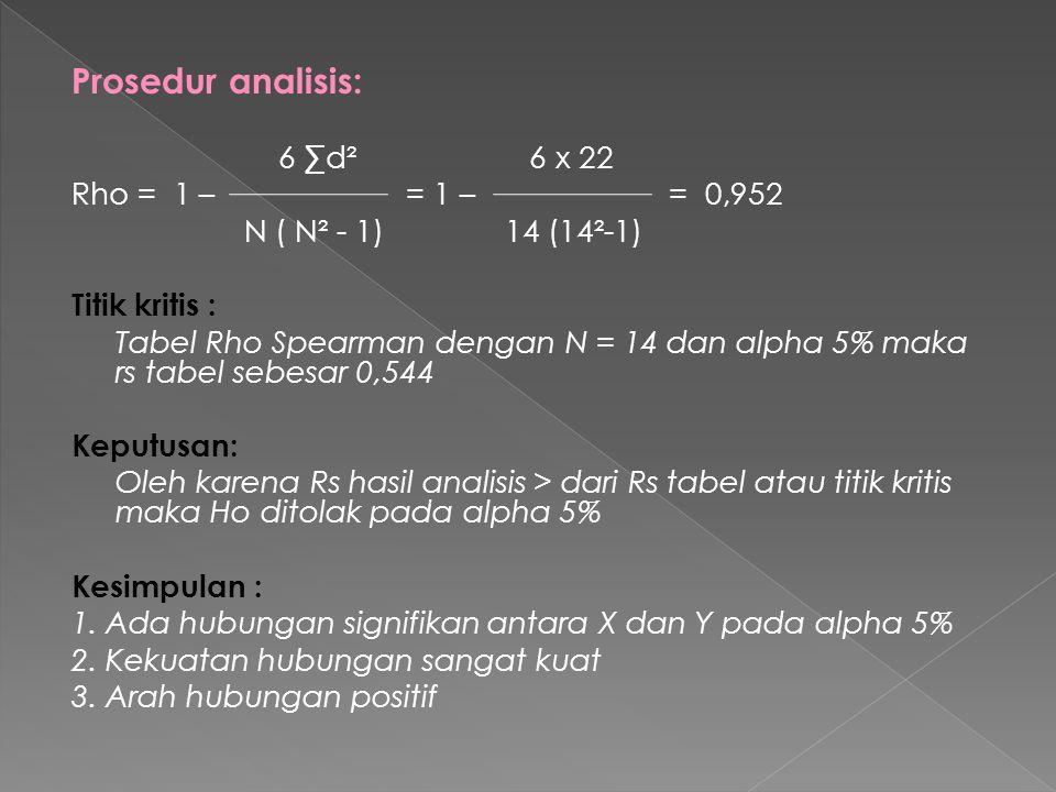 Prosedur analisis: 6 ∑d² 6 x 22 Rho = 1 – = 1 – = 0,952 N ( N² - 1) 14 (14²-1) Titik kritis : Tabel Rho Spearman dengan N = 14 dan alpha 5% maka rs ta