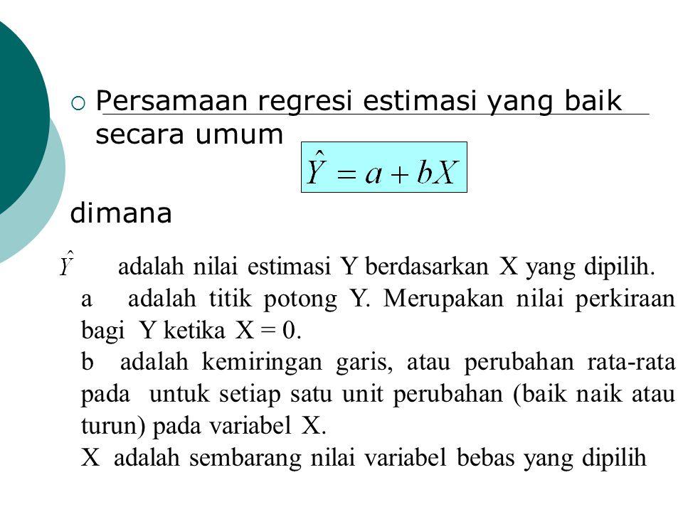  Persamaan regresi estimasi yang baik secara umum dimana adalah nilai estimasi Y berdasarkan X yang dipilih. a adalah titik potong Y. Merupakan nilai