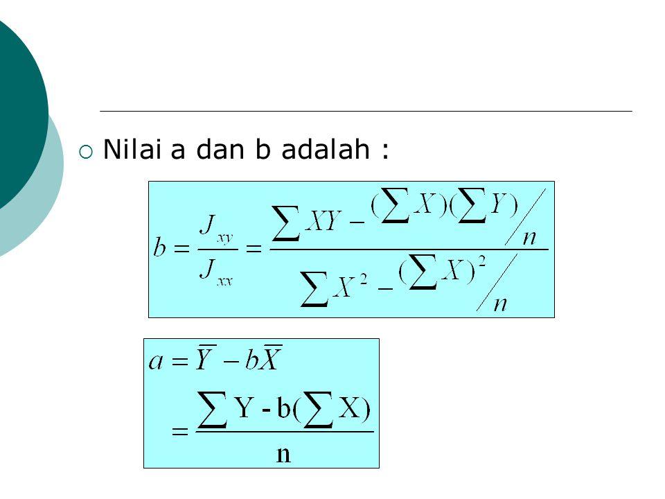  Nilai a dan b adalah :