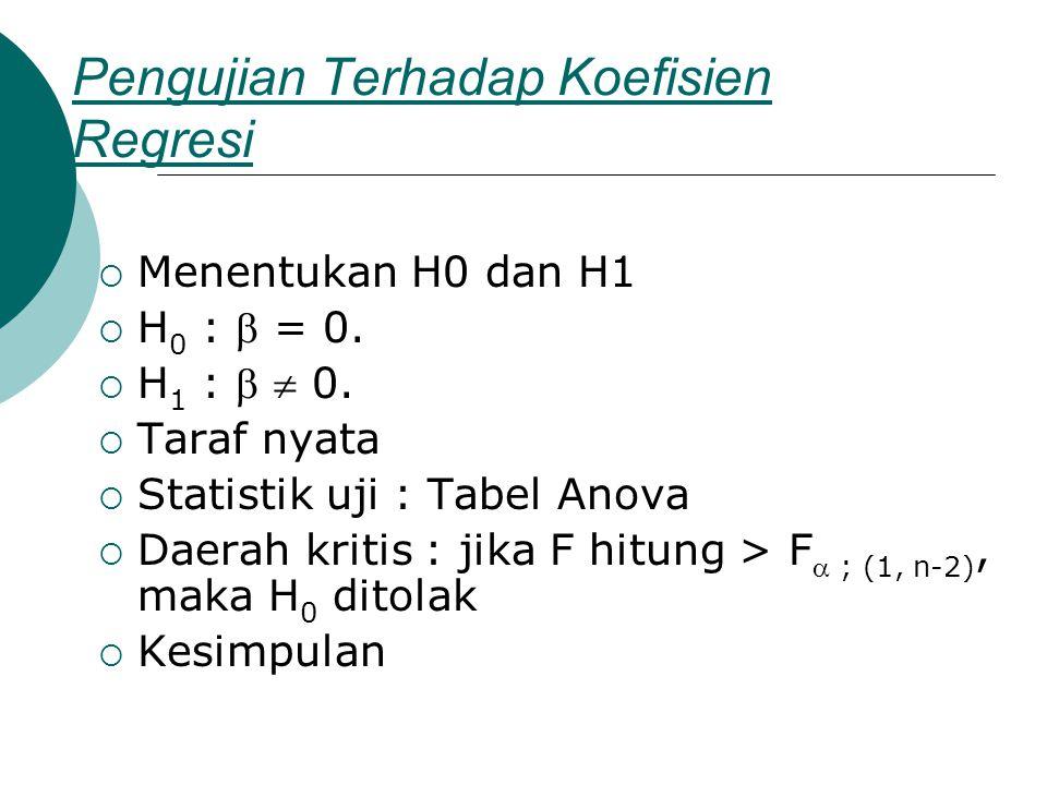 Pengujian Terhadap Koefisien Regresi  Menentukan H0 dan H1  H 0 :  = 0.  H 1 :   0.  Taraf nyata  Statistik uji : Tabel Anova  Daerah kritis