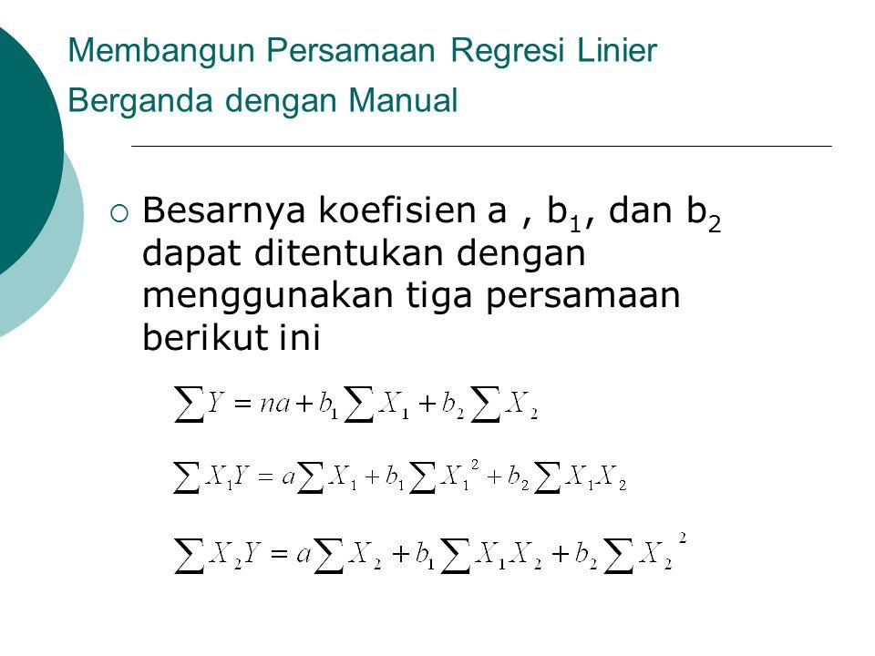 Membangun Persamaan Regresi Linier Berganda dengan Manual  Besarnya koefisien a, b 1, dan b 2 dapat ditentukan dengan menggunakan tiga persamaan beri