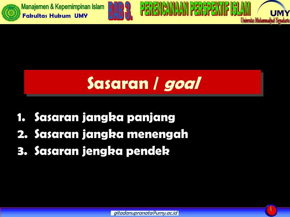 Fakultas Hukum UMY Sasaran / goal 1.Sasaran jangka panjang 2.Sasaran jangka menengah 3.Sasaran jengka pendek