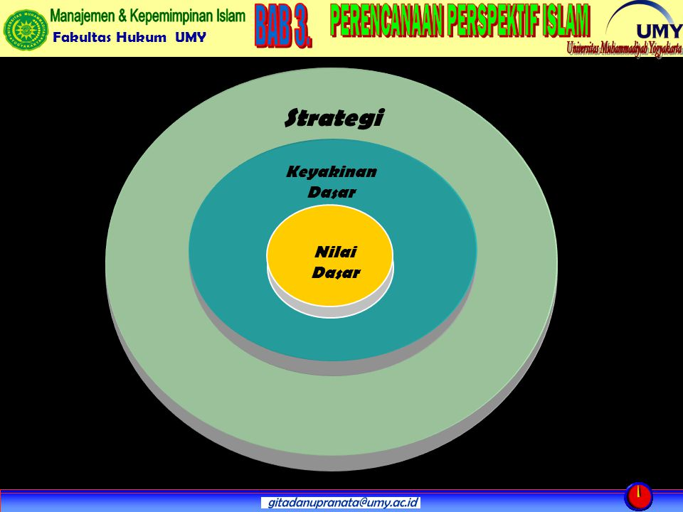 Fakultas Hukum UMY Strategi Nilai Dasar Keyakinan Dasar