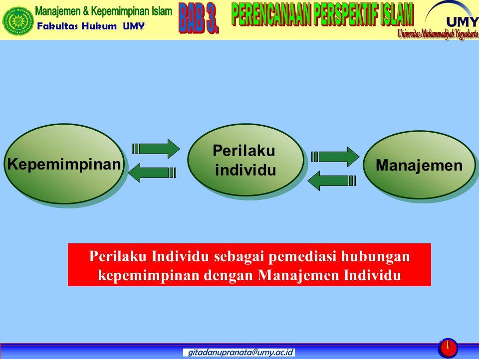 Fakultas Hukum UMY Perilaku individu Perilaku individu Kepemimpinan Manajemen Perilaku Individu sebagai pemediasi hubungan kepemimpinan dengan Manajemen Individu