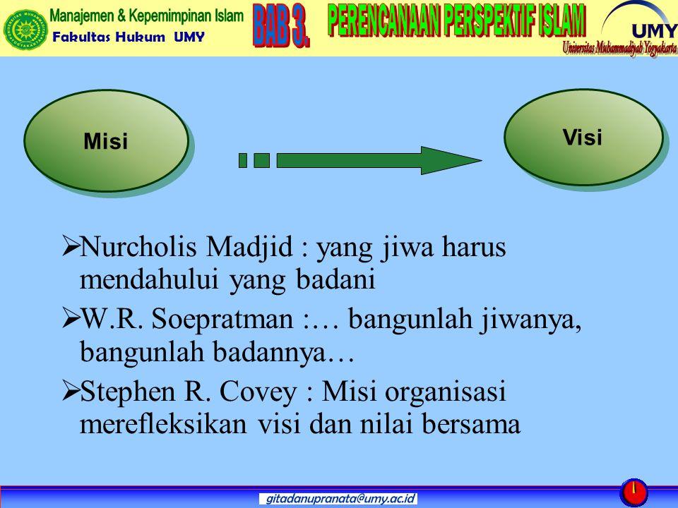 Fakultas Hukum UMY Misi Visi  Nurcholis Madjid : yang jiwa harus mendahului yang badani  W.R.