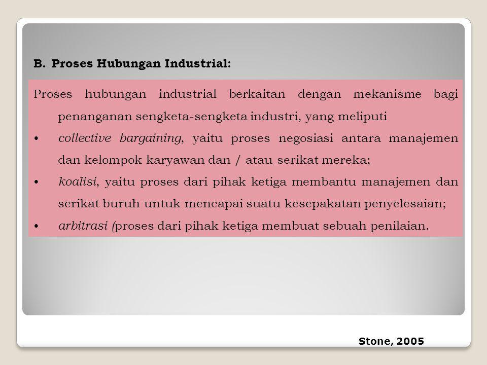 B.Proses Hubungan Industrial: Proses hubungan industrial berkaitan dengan mekanisme bagi penanganan sengketa-sengketa industri, yang meliputi collecti