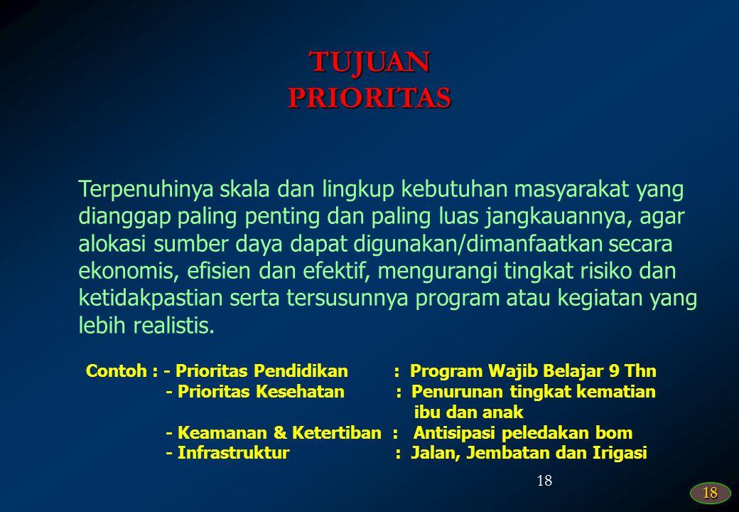 17 17 PENGERTIAN  Prioritas adalah suatu upaya mengutamakan sesuatu daripada yang lain  Prioritas merupakan proses dinamis dalam pembuatan keputusan