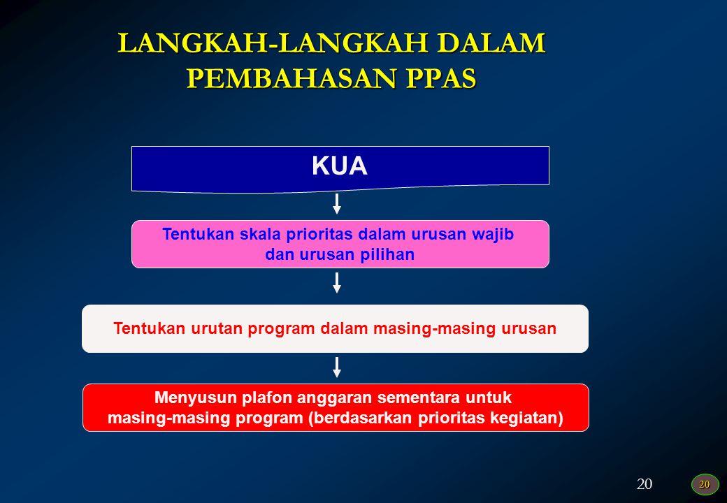19 19 PLAFON ANGGARAN SEMENTARA (PPAS)  Plafon anggaran sementara adalah jumlah rupiah batas tertinggi yang dapat dianggarkan oleh tiap-tiap satuan k