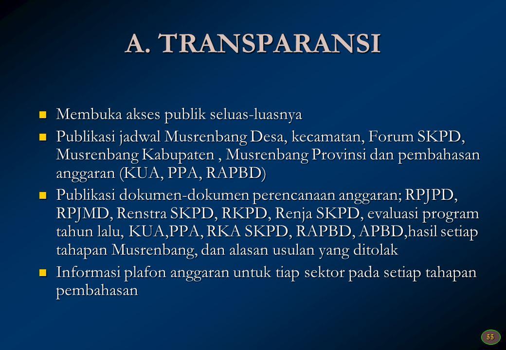 54 MENERAPKAN PRINSIP GOOD GOVERNANCE A. Transparansi Transparansi B. Partisipasi Partisipasi C. Akuntabilitas Akuntabilitas