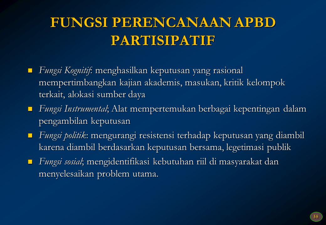 57 Akuntabitas APBD berdasarkan kinerja pelayanan pada masyarakat Akuntabitas APBD berdasarkan kinerja pelayanan pada masyarakat Akuntabilitas pada pr