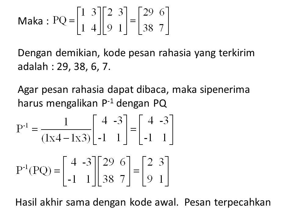 Maka : Dengan demikian, kode pesan rahasia yang terkirim adalah : 29, 38, 6, 7. Agar pesan rahasia dapat dibaca, maka sipenerima harus mengalikan P -1