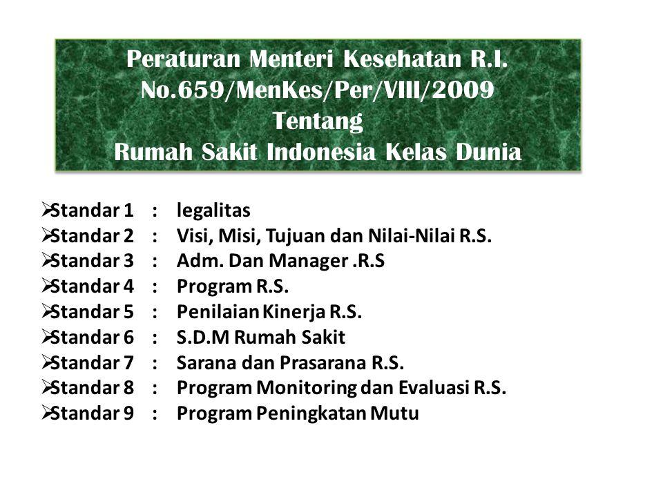 Peraturan Menteri Kesehatan R.I.