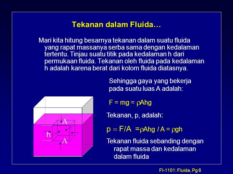FI-1101: Fluida, Pg 6 Tekanan dalam Fluida… Mari kita hitung besarnya tekanan dalam suatu fluida yang rapat massanya serba sama dengan kedalaman terte