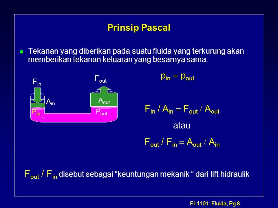 FI-1101: Fluida, Pg 8 Prinsip Pascal l Tekanan yang diberikan pada suatu fluida yang terkurung akan memberikan tekanan keluaran yang besarnya sama. p