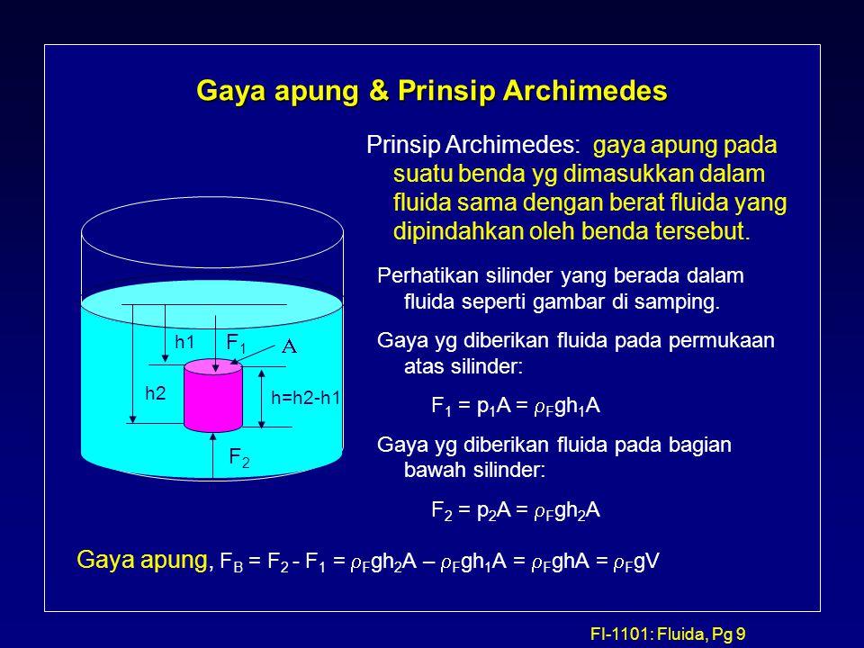 FI-1101: Fluida, Pg 9 Gaya apung & Prinsip Archimedes h1 h2 h=h2-h1  F1F1 F2F2 Prinsip Archimedes: gaya apung pada suatu benda yg dimasukkan dalam fl