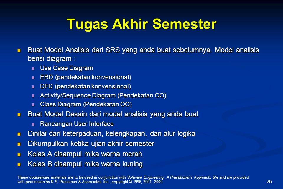 Tugas Akhir Semester Buat Model Analisis dari SRS yang anda buat sebelumnya.