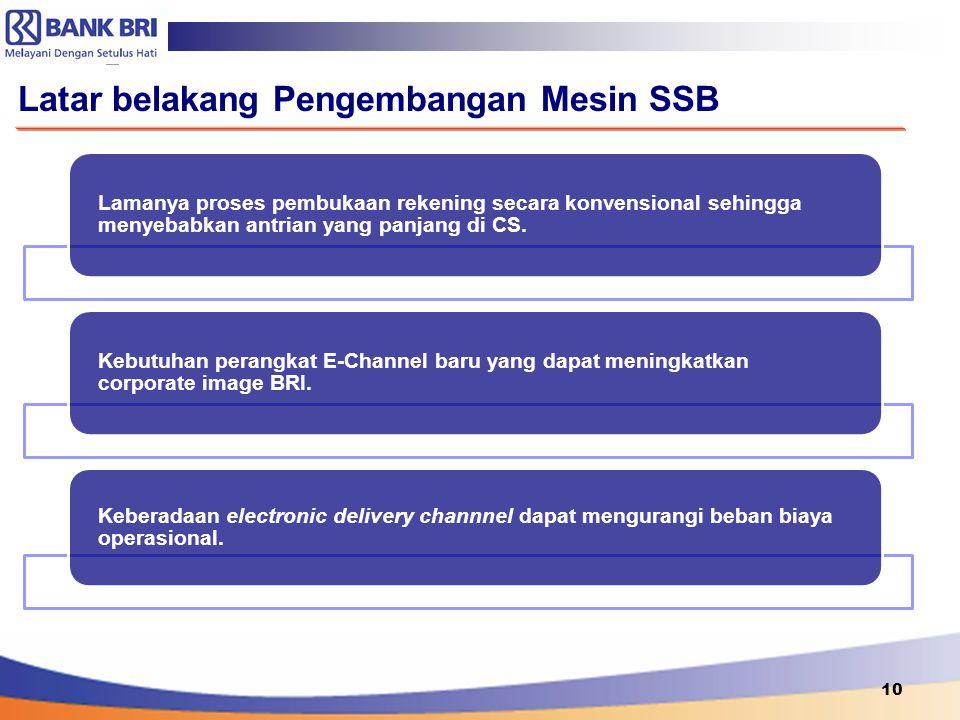 Lamanya proses pembukaan rekening secara konvensional sehingga menyebabkan antrian yang panjang di CS. Kebutuhan perangkat E-Channel baru yang dapat m