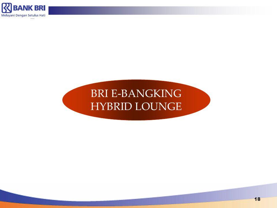 18 BRI E-BANGKING HYBRID LOUNGE