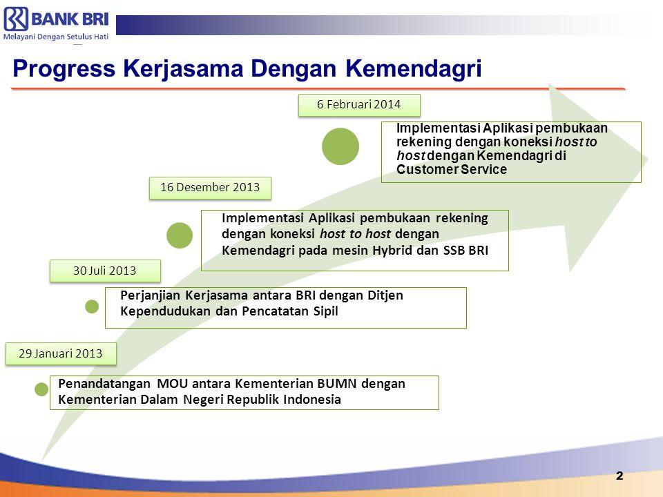 23 Pada tanggal 20 Desember 2013, telah dibuka BRI E-Banking Hybrid Lounge (Hybrid Branch) di One Pacific Place Jakarta yang dilengkapi dengan fasilitas mesin Hybrid, ATM, CDM, Internet Banking dan EDC.
