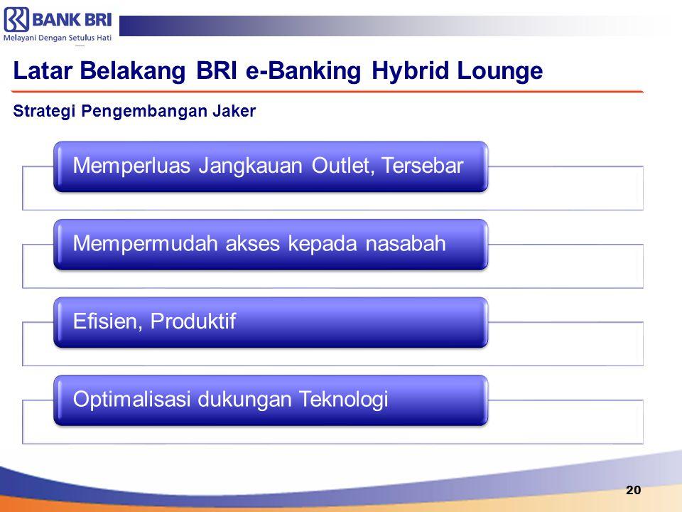 20 Latar Belakang BRI e-Banking Hybrid Lounge Strategi Pengembangan Jaker Memperluas Jangkauan Outlet, TersebarMempermudah akses kepada nasabahEfisien