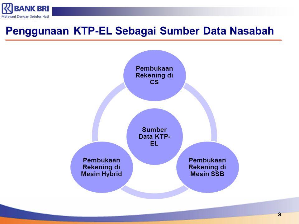 3 Penggunaan KTP-EL Sebagai Sumber Data Nasabah Sumber Data KTP- EL Pembukaan Rekening di CS Pembukaan Rekening di Mesin SSB Pembukaan Rekening di Mes