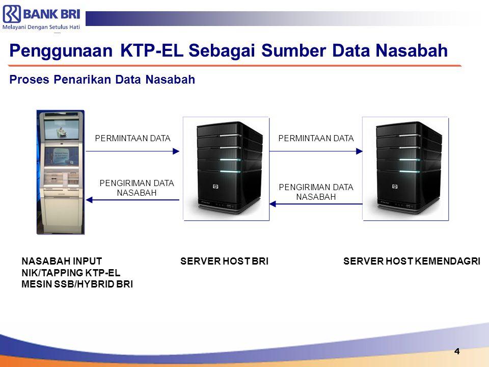 5 Pemanfaatan Hak Akses Untuk Customer Service BRI Untuk pemanfaatan database kependudukan di Customer Service BRI telah dilakukan implementasi aplikasi pembukaan CIF dan rekening dengan koneksi ke database kependudukan sejak tanggal 6 Februari 2014.