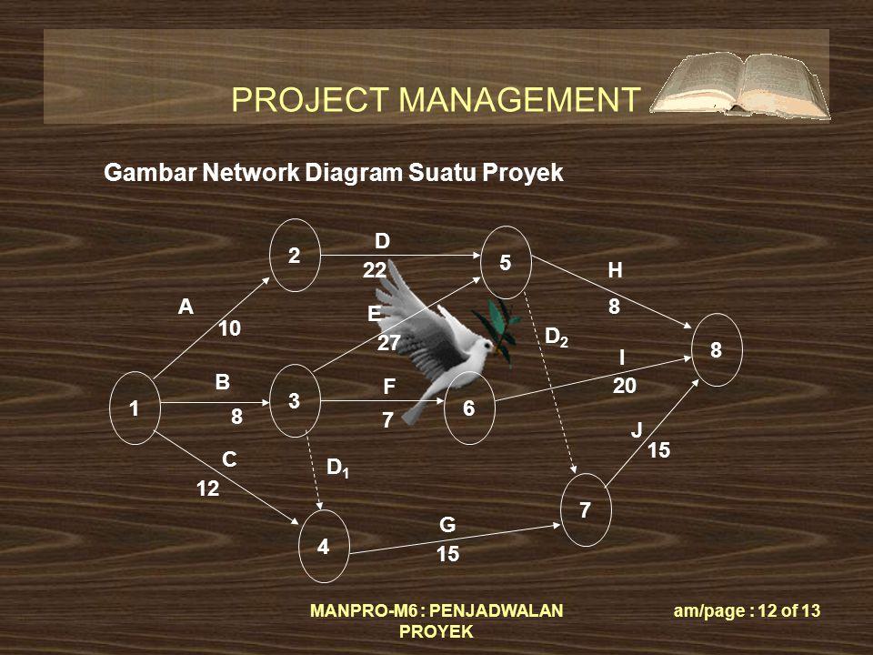 PROJECT MANAGEMENT MANPRO-M6 : PENJADWALAN PROYEK am/page : 12 of 13 Gambar Network Diagram Suatu Proyek 1 2 3 A B C 4 5 6 7 8 D E F G H D2D2 I J D1D1 10 8 12 22 27 7 15 8 20 15