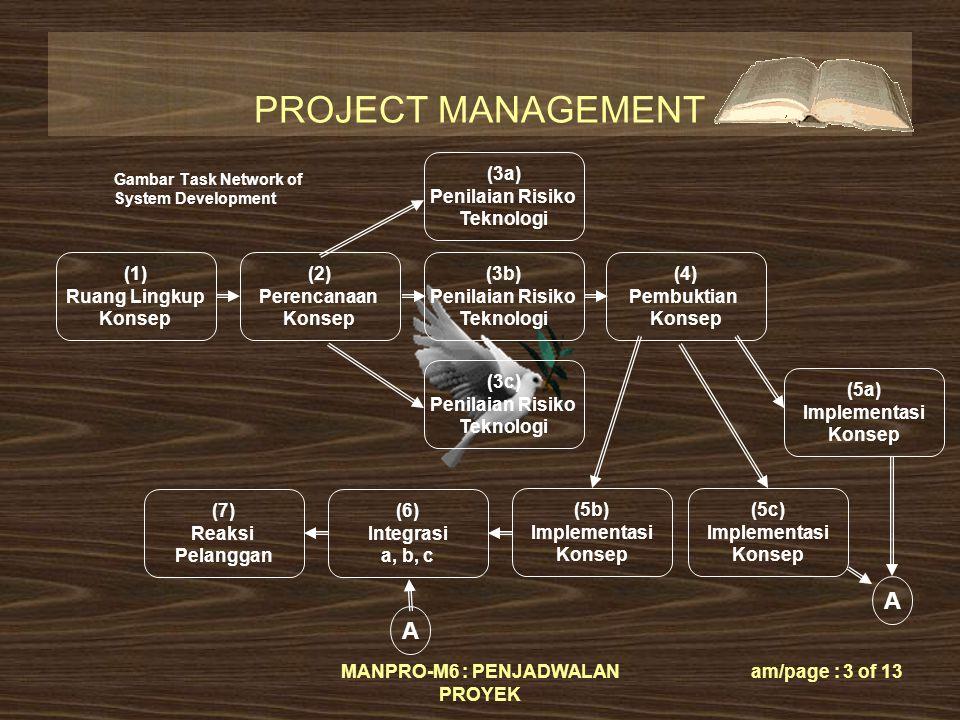 PROJECT MANAGEMENT MANPRO-M6 : PENJADWALAN PROYEK am/page : 3 of 13 (1) Ruang Lingkup Konsep (2) Perencanaan Konsep (3a) Penilaian Risiko Teknologi (3b) Penilaian Risiko Teknologi (3c) Penilaian Risiko Teknologi (4) Pembuktian Konsep (5b) Implementasi Konsep (6) Integrasi a, b, c (5c) Implementasi Konsep (5a) Implementasi Konsep (7) Reaksi Pelanggan A A Gambar Task Network of System Development