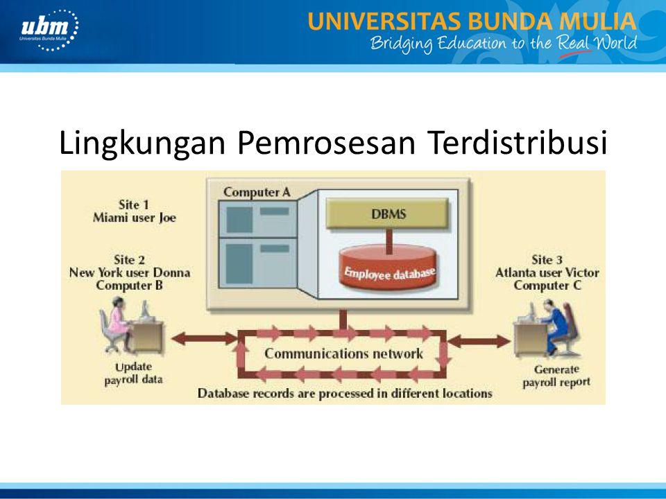 Transaksi Terdistribusi