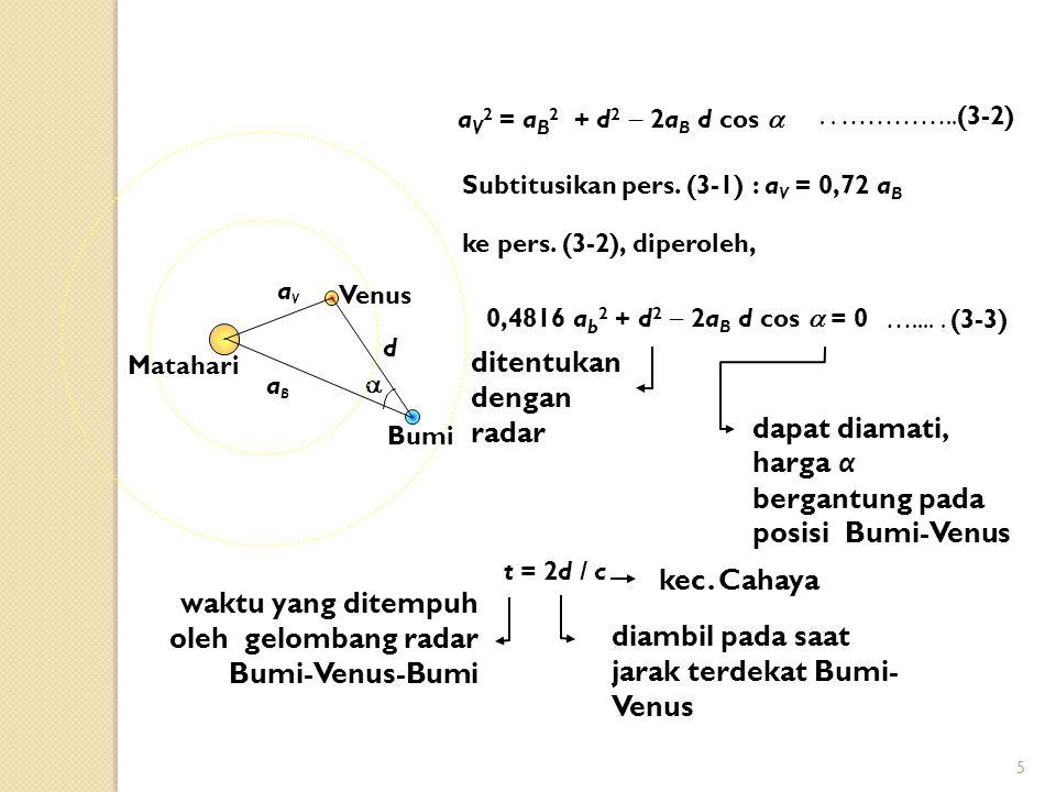 5  a V 2 = a B 2 + d 2  2a B d cos  Subtitusikan pers. (3-1) : a V = 0,72 a B Venus Matahari Bumi d aVaV aBaB.. …………..(3-2) …..... (3-3) dapat diam