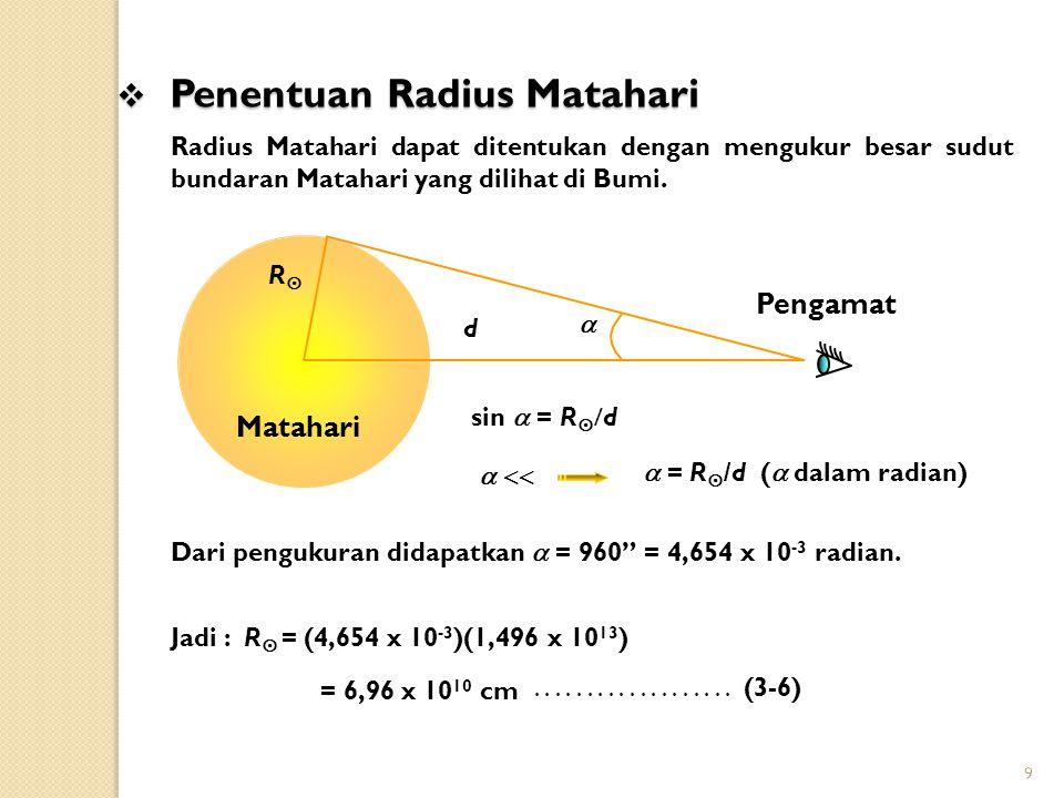 9 Radius Matahari dapat ditentukan dengan mengukur besar sudut bundaran Matahari yang dilihat di Bumi. RR d  Matahari Pengamat sin  = R   d  =