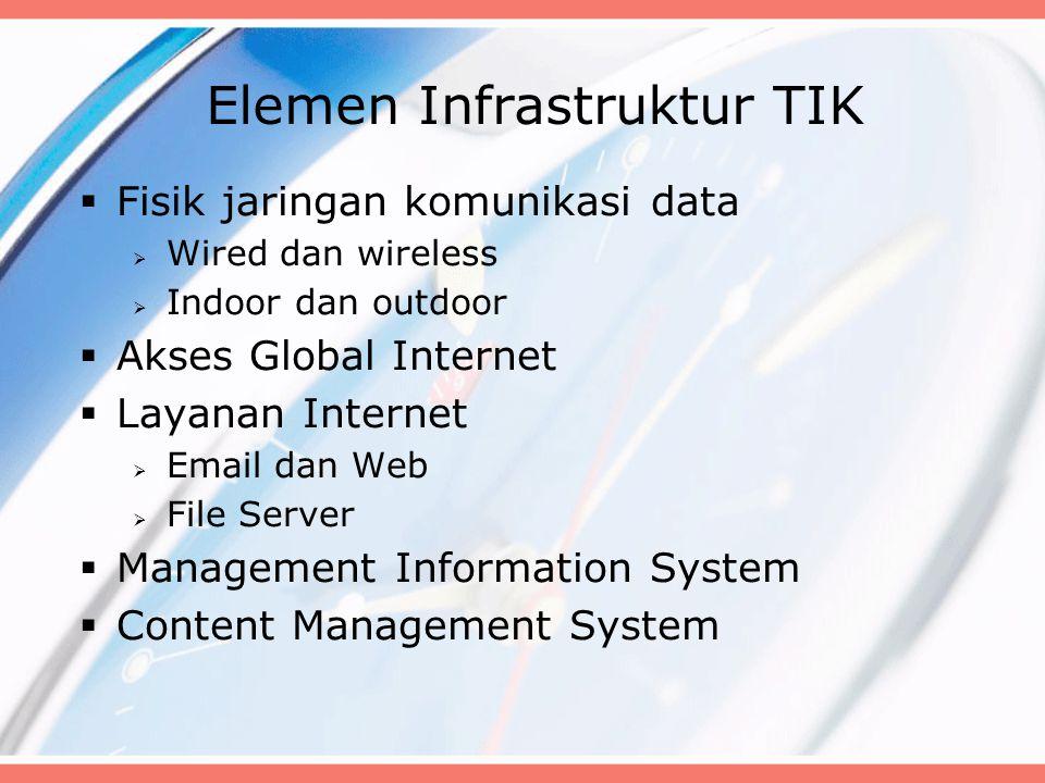 Elemen Infrastruktur TIK  Fisik jaringan komunikasi data  Wired dan wireless  Indoor dan outdoor  Akses Global Internet  Layanan Internet  Email dan Web  File Server  Management Information System  Content Management System