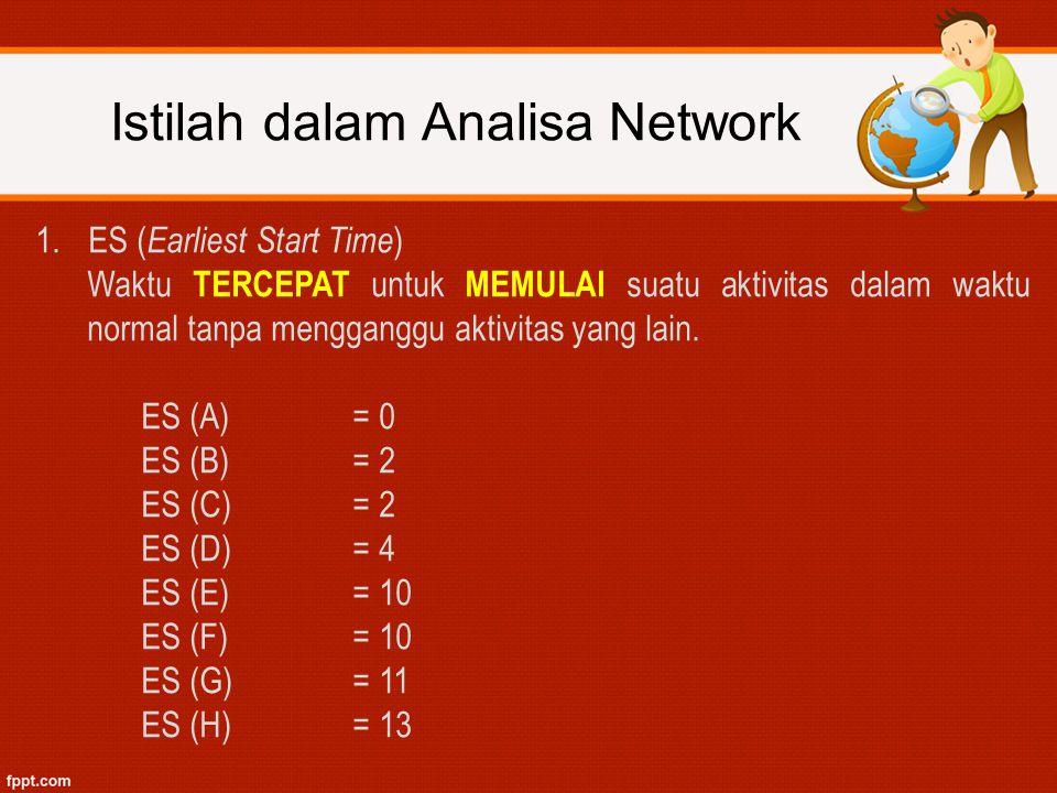 Istilah dalam Analisa Network 1.ES ( Earliest Start Time ) Waktu TERCEPAT untuk MEMULAI suatu aktivitas dalam waktu normal tanpa mengganggu aktivitas
