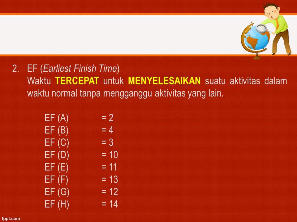 2.EF ( Earliest Finish Time ) Waktu TERCEPAT untuk MENYELESAIKAN suatu aktivitas dalam waktu normal tanpa mengganggu aktivitas yang lain. EF (A) = 2 E