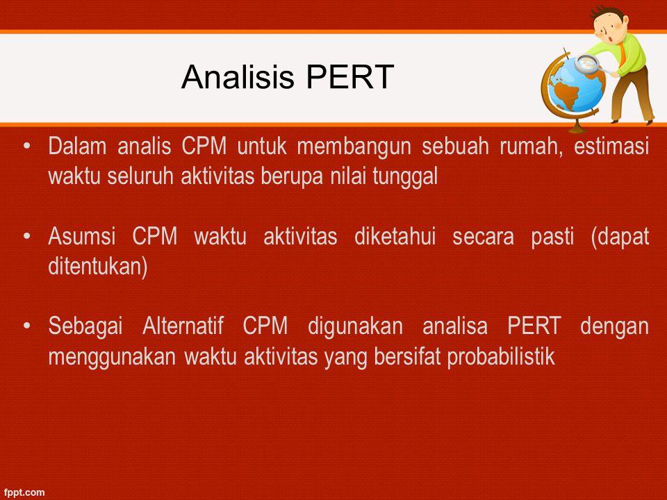 Analisis PERT Dalam analis CPM untuk membangun sebuah rumah, estimasi waktu seluruh aktivitas berupa nilai tunggal Asumsi CPM waktu aktivitas diketahu