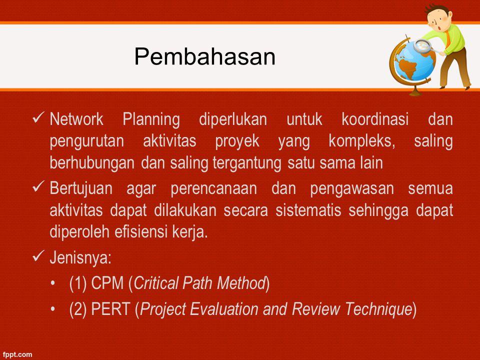 Pembahasan Network Planning diperlukan untuk koordinasi dan pengurutan aktivitas proyek yang kompleks, saling berhubungan dan saling tergantung satu s