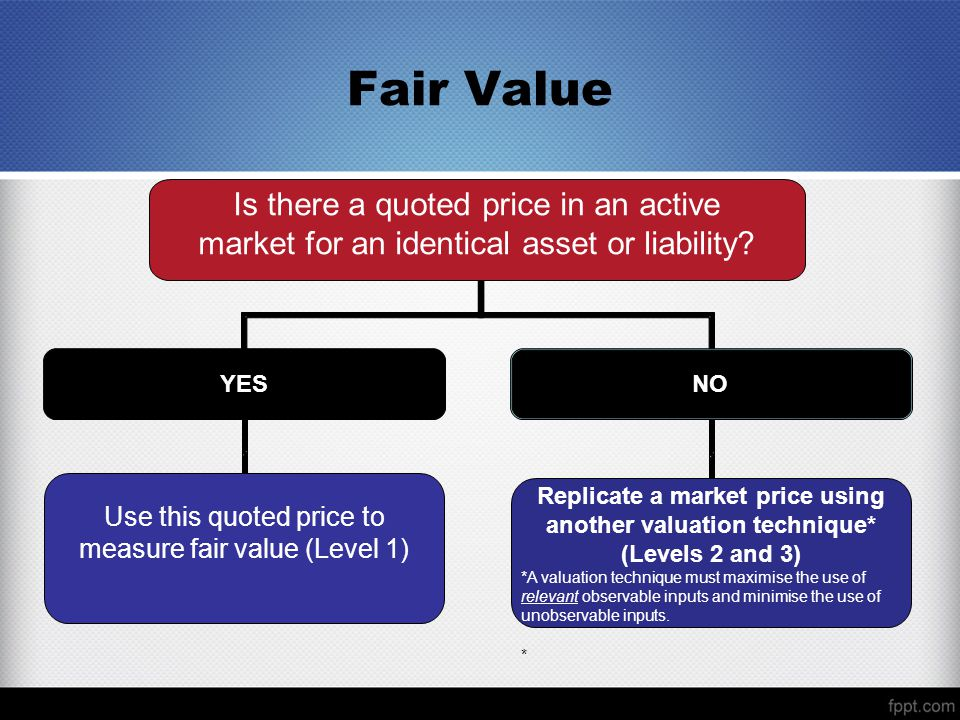 Fair Value Is there a quoted price in an active market for an identical asset or liability? YES NO Use this quoted price to measure fair value (Level