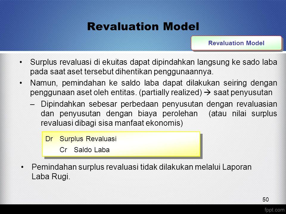 Revaluation Model Surplus revaluasi di ekuitas dapat dipindahkan langsung ke sado laba pada saat aset tersebut dihentikan penggunaannya.