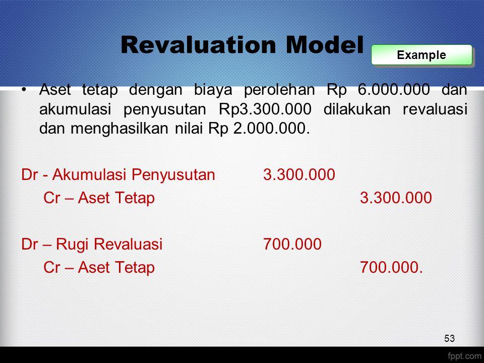 Revaluation Model Example Aset tetap dengan biaya perolehan Rp 6.000.000 dan akumulasi penyusutan Rp3.300.000 dilakukan revaluasi dan menghasilkan nilai Rp 2.000.000.