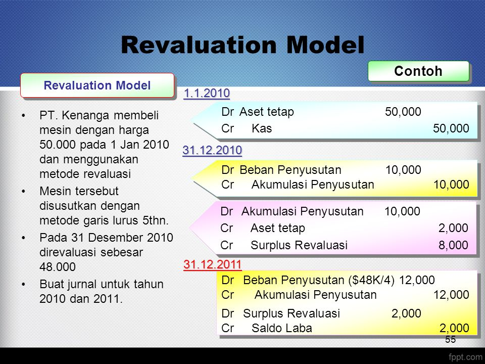 Revaluation Model PT.