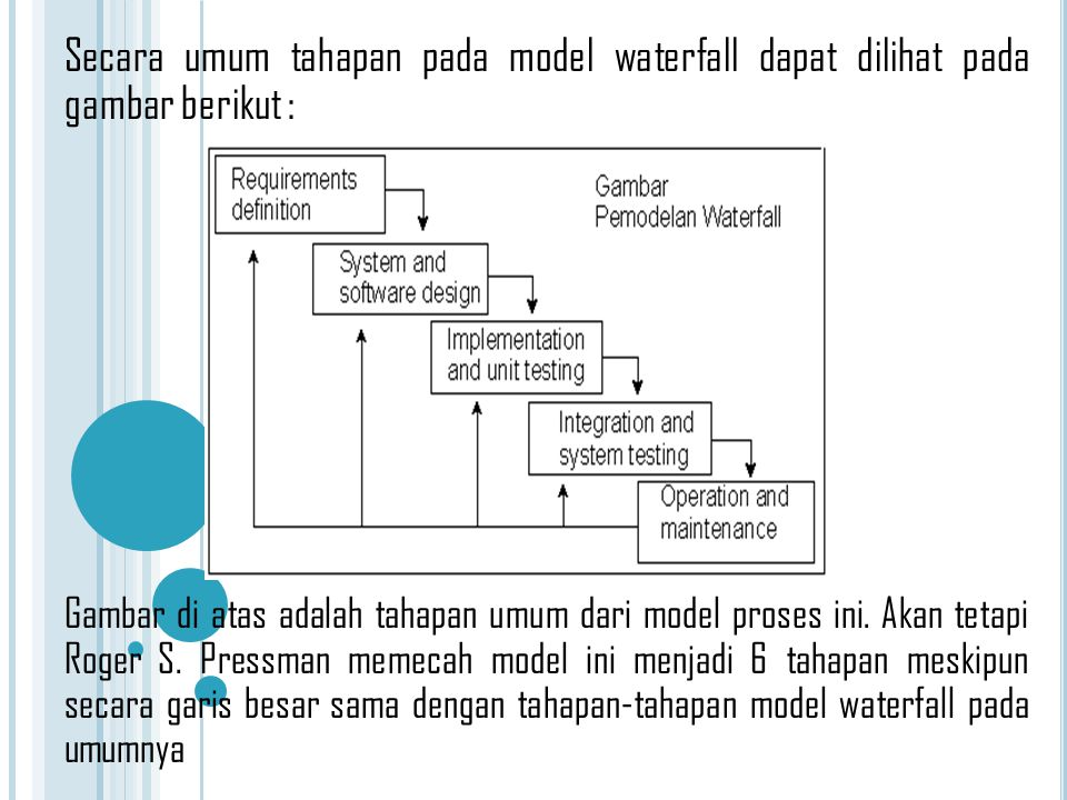 Secara umum tahapan pada model waterfall dapat dilihat pada gambar berikut : Gambar di atas adalah tahapan umum dari model proses ini. Akan tetapi Rog
